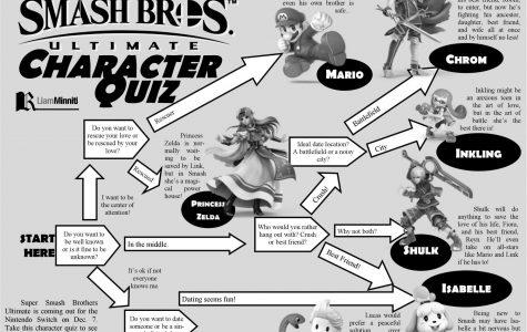 Super Smash Bros Ultimate Character Quiz