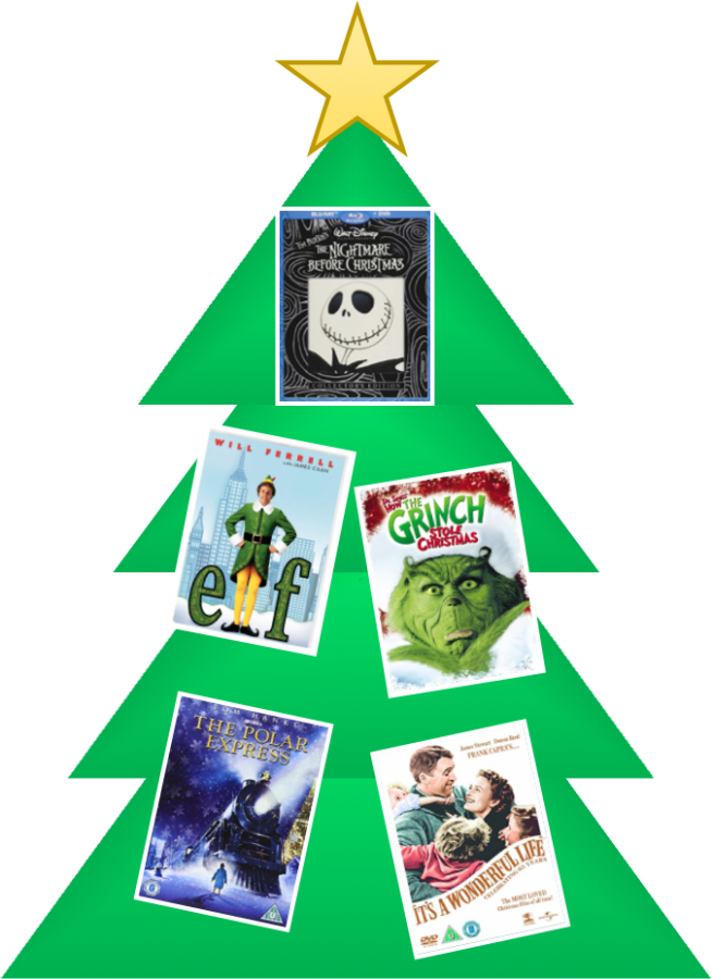 The Rebellion's favorite Christmas movies